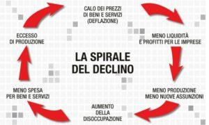 c-e-uno-spettro-che-si-aggira-per-l-europa-la-deflazione-620x372
