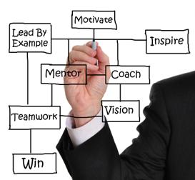 Corporate-Coaching-Francesco-Fornaro