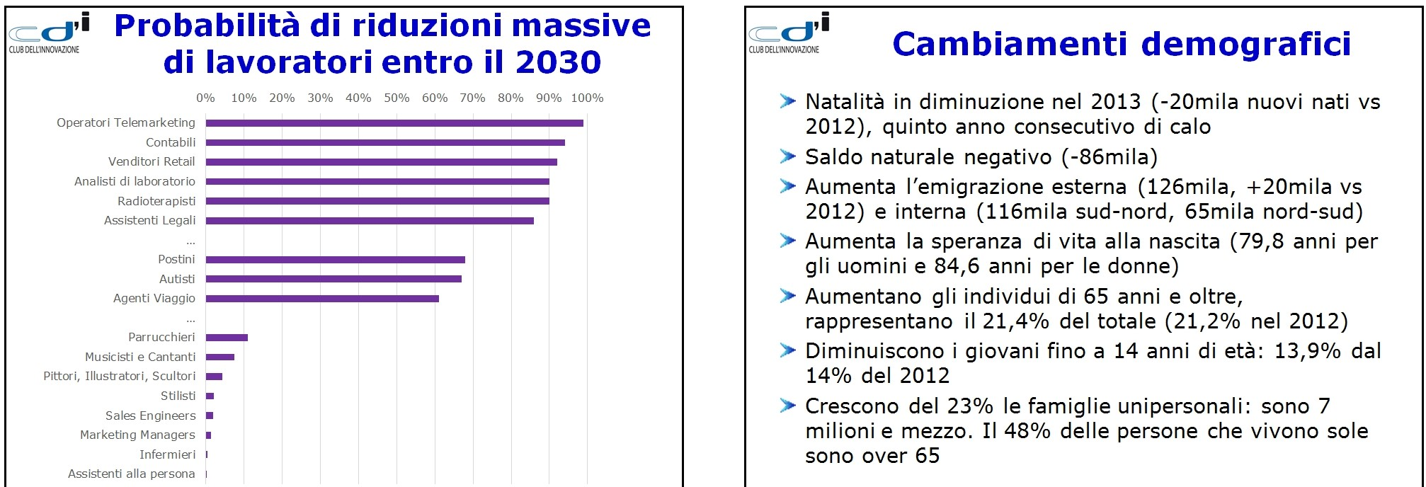 Professioni-a-rischio-entro-il-2030-e-cambiamenti-demografici (2)