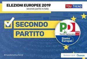 PD: Zingaretti è riuscito a evitare l'estinzione del partito, ora lasci perdere Renzi e Calenda nonchè la sinistra radicale…