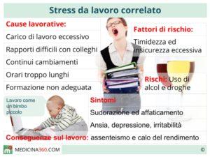 stress_da_lavoro_correlato_640x480