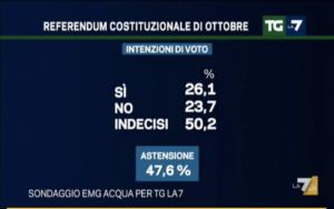 referendum ottobre