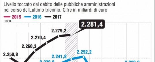 Promesse elettorali: numeri in libertà  che fanno male all'Italia