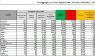 Italia: un paese rassegnato al lockdown, considerato un castigo inevitabile più che una strategia anti Covid-19…