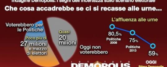 Astensionismo confermato che: è primo partito italiano…